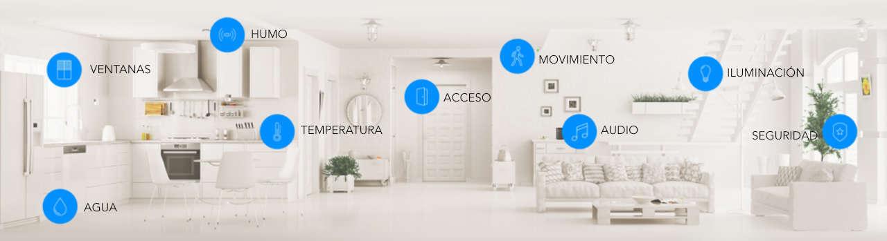 diferentes usos de la domótica en tu hogar